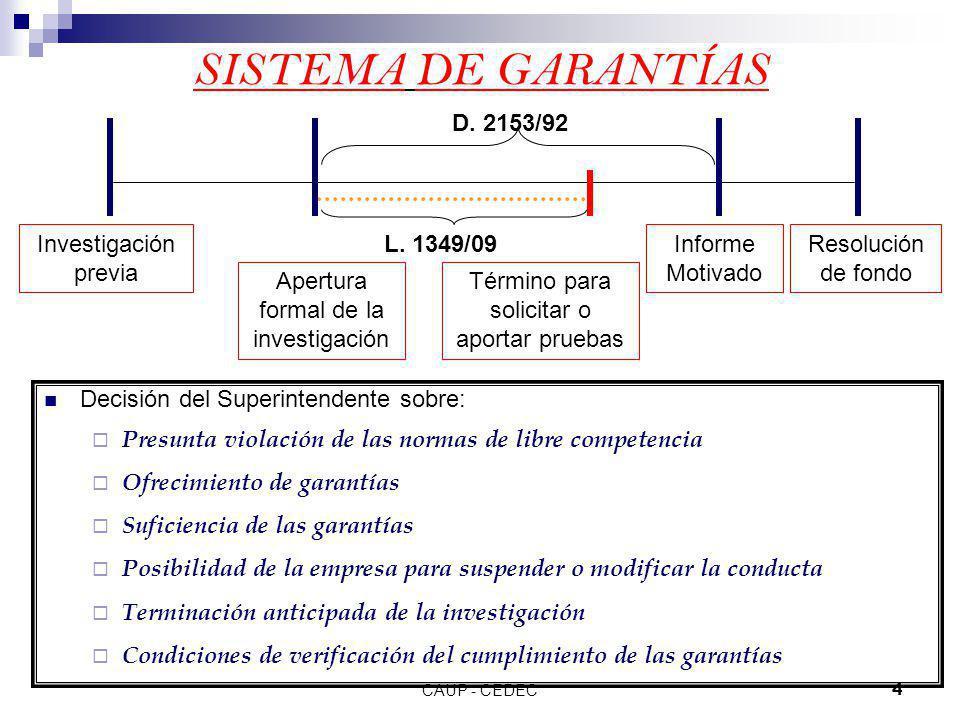 CAUP - CEDEC4 SISTEMA DE GARANTÍAS Decisión del Superintendente sobre: Presunta violación de las normas de libre competencia Ofrecimiento de garantías