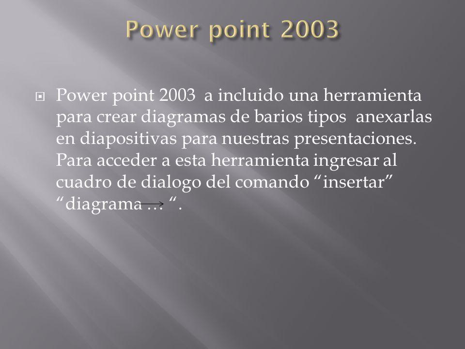 Power point 2003 a incluido una herramienta para crear diagramas de barios tipos anexarlas en diapositivas para nuestras presentaciones. Para acceder