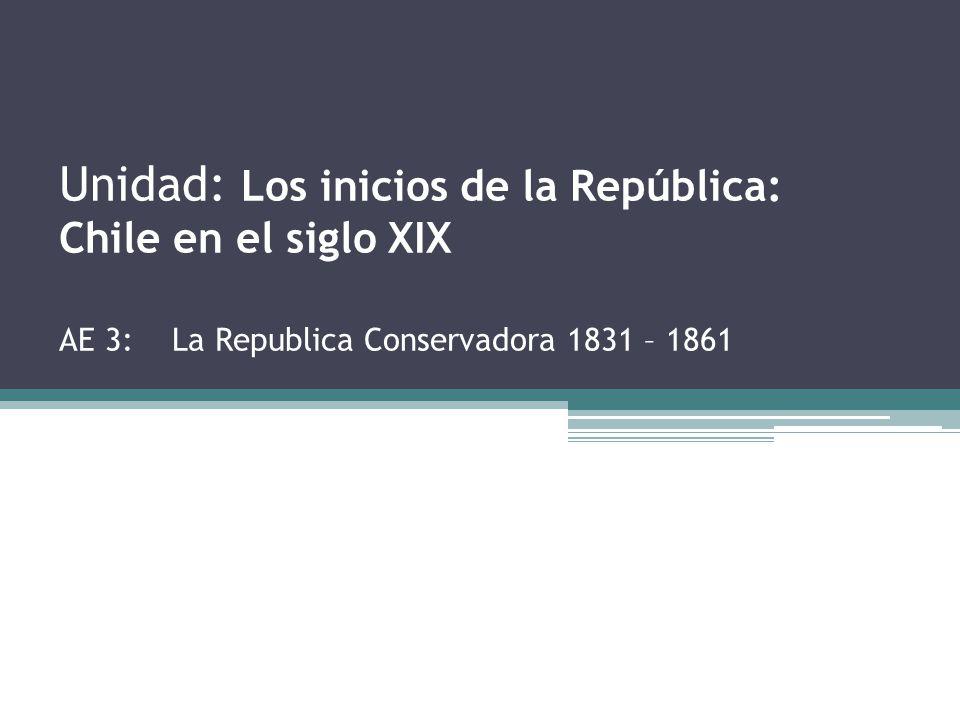 Contexto histórico de la Republica Conservadora… Consagró un período de relativa estabilidad y de crecimiento económico, sentó las bases del desarrollo cultural y económico posterior y sentó las bases institucionales en que se desarrolló los posteriores regímenes liberal y democrático.