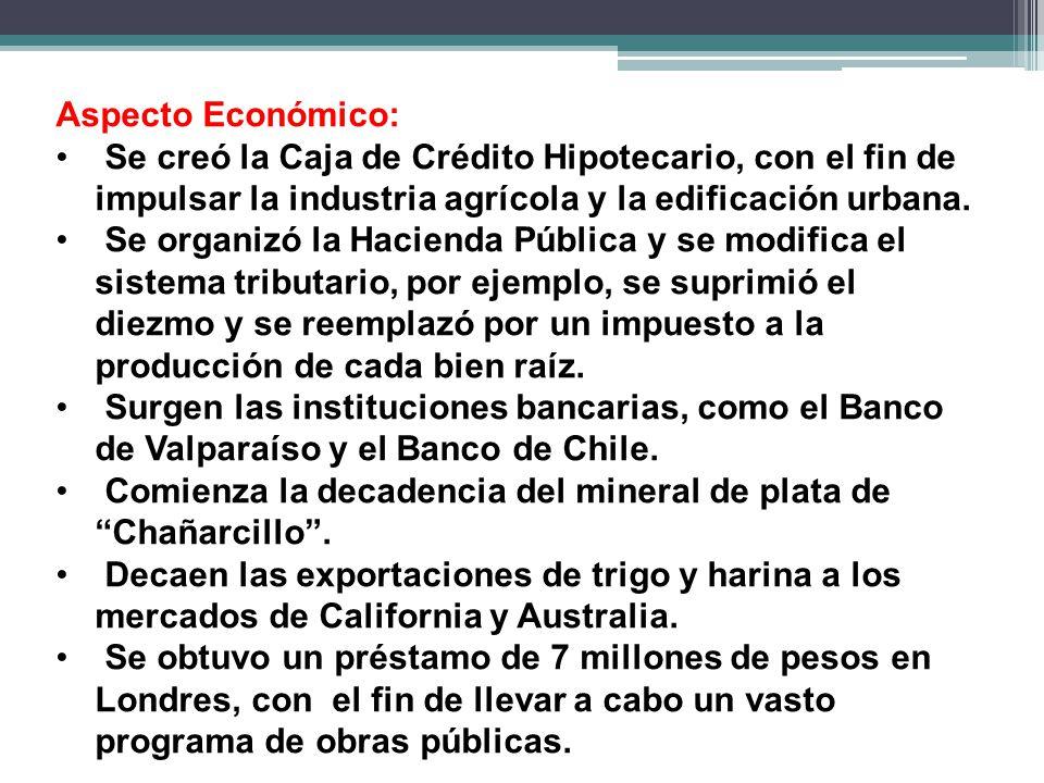 Aspecto Económico: Se creó la Caja de Crédito Hipotecario, con el fin de impulsar la industria agrícola y la edificación urbana.