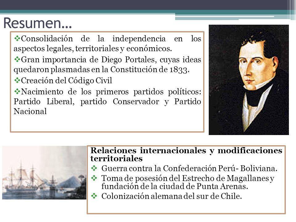 Consolidación de la independencia en los aspectos legales, territoriales y económicos.