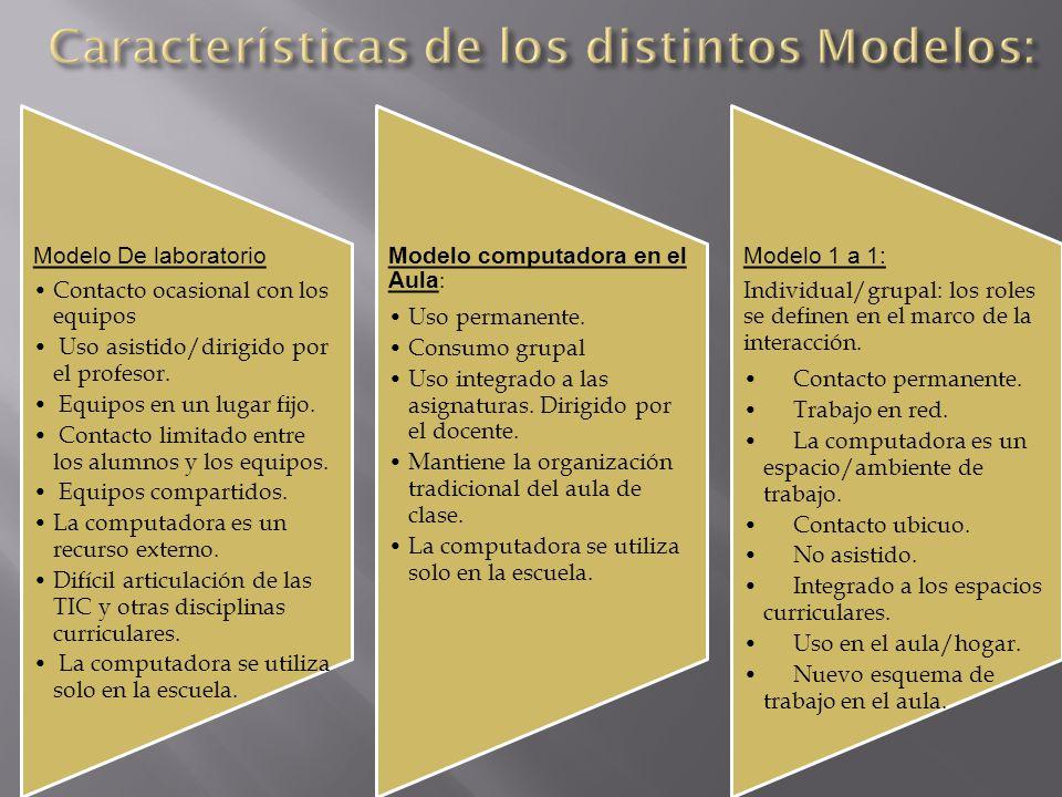 Modelo De laboratorio Contacto ocasional con los equipos Uso asistido/dirigido por el profesor. Equipos en un lugar fijo. Contacto limitado entre los