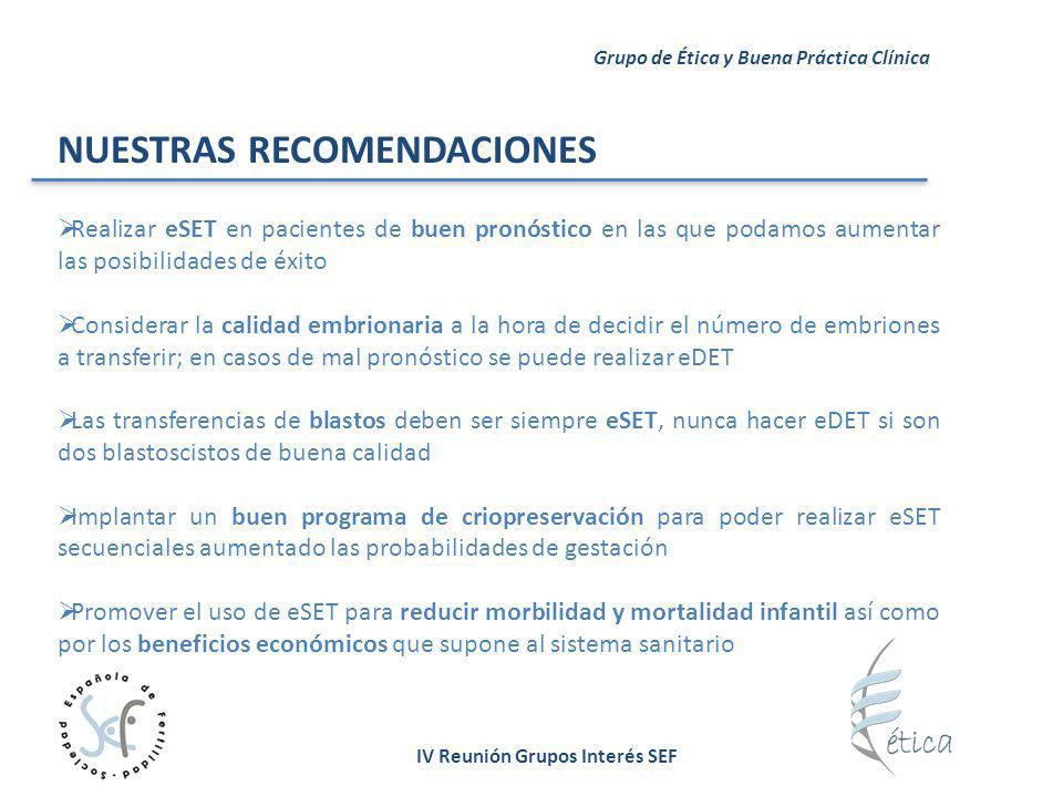 IV Reunión Grupos Interés SEF Grupo de Ética y Buena Práctica Clínica NUESTRAS RECOMENDACIONES Realizar eSET en pacientes de buen pronóstico en las qu