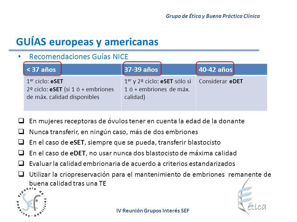 IV Reunión Grupos Interés SEF Grupo de Ética y Buena Práctica Clínica GUÍAS europeas y americanas Recomendaciones Guías NICE En mujeres receptoras de