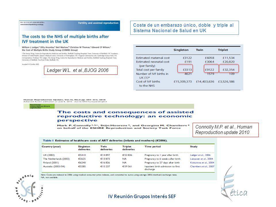 IV Reunión Grupos Interés SEF Ledger W.L. et al.,BJOG 2006 Coste de un embarazo único, doble y triple al Sistema Nacional de Salud en UK Connolly M.P.