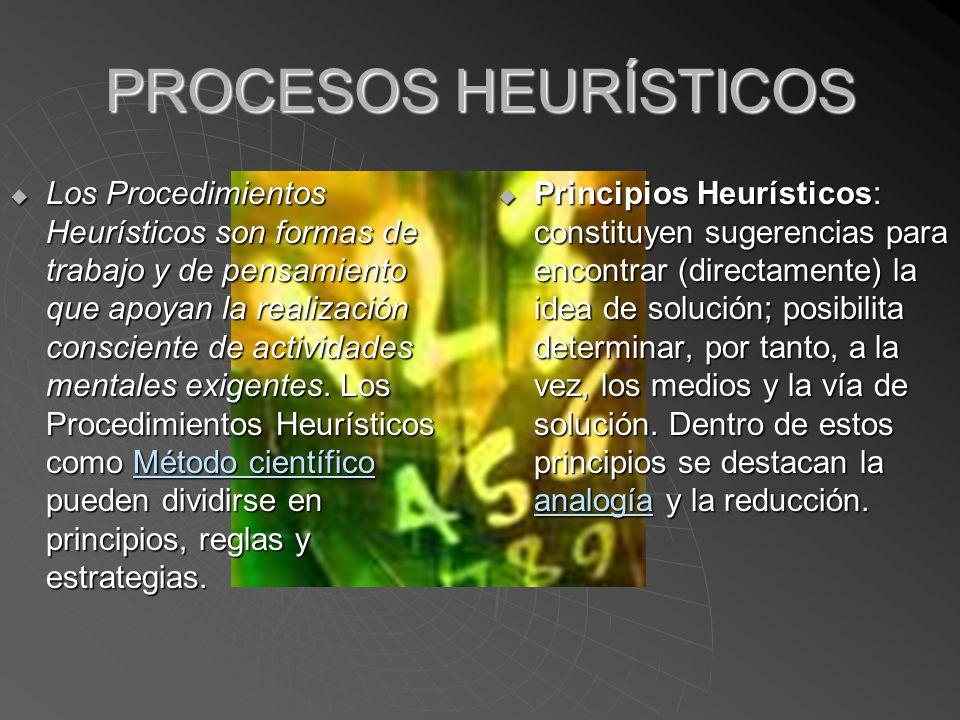 PROCESOS HEURÍSTICOS Los Procedimientos Heurísticos son formas de trabajo y de pensamiento que apoyan la realización consciente de actividades mentales exigentes.