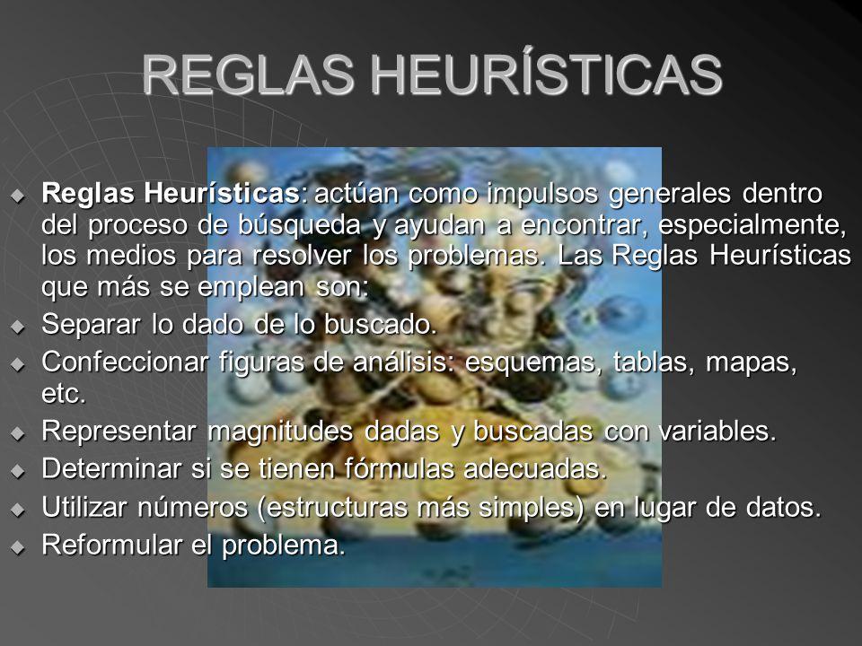 REGLAS HEURÍSTICAS Reglas Heurísticas: actúan como impulsos generales dentro del proceso de búsqueda y ayudan a encontrar, especialmente, los medios para resolver los problemas.
