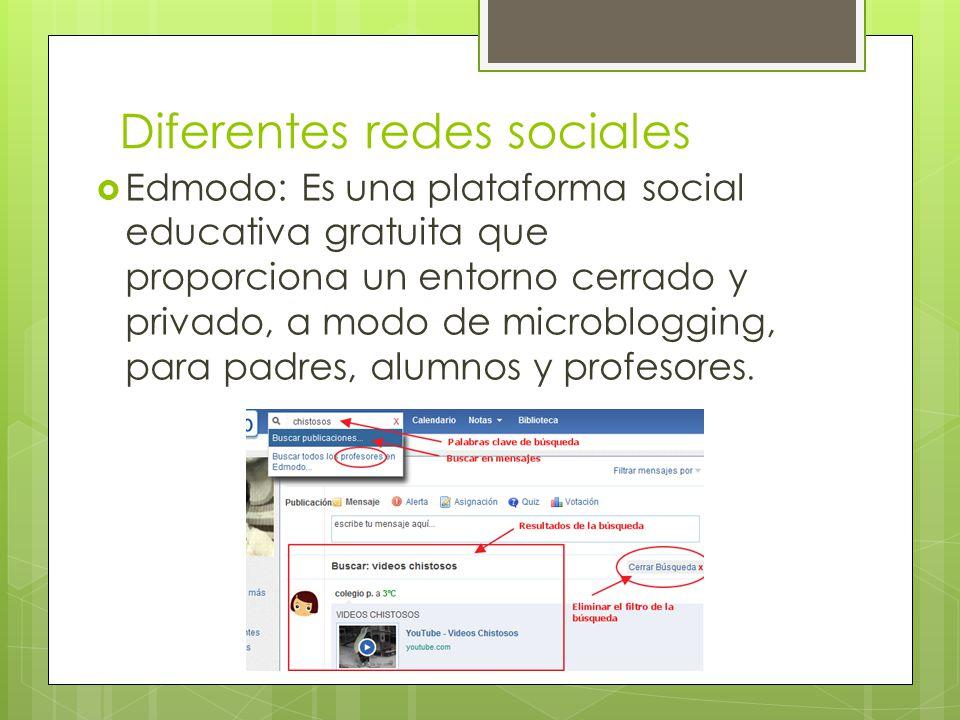 Diferentes redes sociales Edmodo: Es una plataforma social educativa gratuita que proporciona un entorno cerrado y privado, a modo de microblogging, para padres, alumnos y profesores.