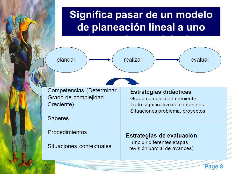 Page 8 Significa pasar de un modelo de planeación lineal a uno interactivo modelo de planificación didáctica y de evaluación planearrealizarevaluar Estrategias didácticas Grado complejidad creciente Trato significativo de contenidos Situaciones problema, proyectos Estrategias de evaluación (incluir diferentes etapas, revisión parcial de avances) Competencias (Determinar Grado de complejidad Creciente) Saberes Procedimientos Situaciones contextuales