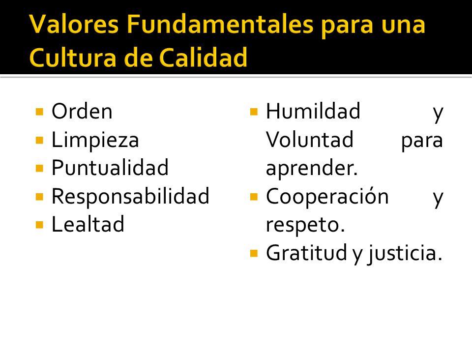 Orden Limpieza Puntualidad Responsabilidad Lealtad Humildad y Voluntad para aprender. Cooperación y respeto. Gratitud y justicia.
