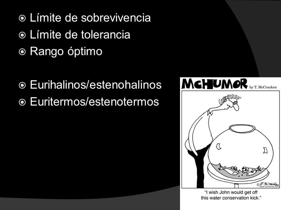 Límite de sobrevivencia Límite de tolerancia Rango óptimo Eurihalinos/estenohalinos Euritermos/estenotermos 14