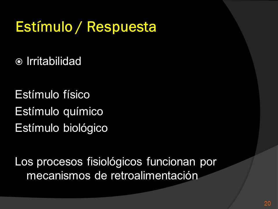 Estímulo / Respuesta Irritabilidad Estímulo físico Estímulo químico Estímulo biológico Los procesos fisiológicos funcionan por mecanismos de retroalim