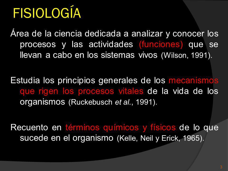 FISIOLOGÍA Área de la ciencia dedicada a analizar y conocer los procesos y las actividades (funciones) que se llevan a cabo en los sistemas vivos (Wilson, 1991).
