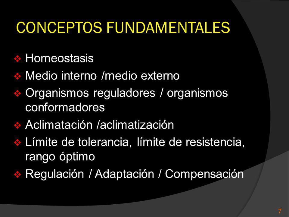 CONCEPTOS FUNDAMENTALES Homeostasis Medio interno /medio externo Organismos reguladores / organismos conformadores Aclimatación /aclimatización Límite