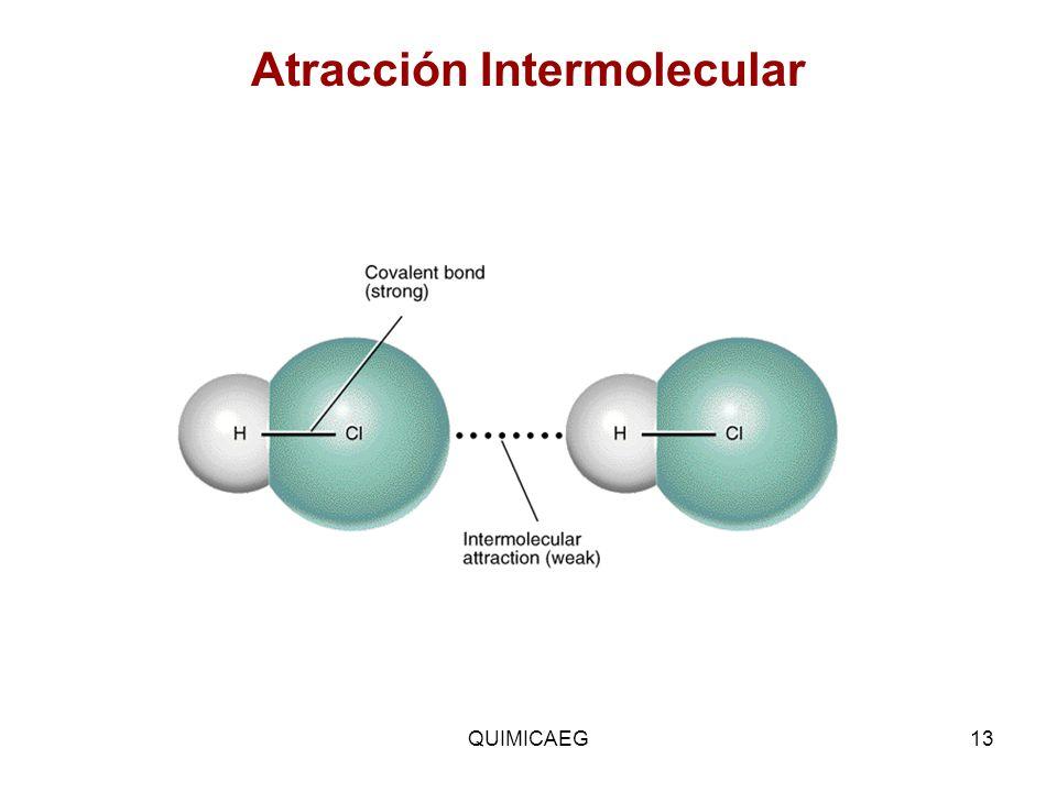 Atracción Intermolecular QUIMICAEG13