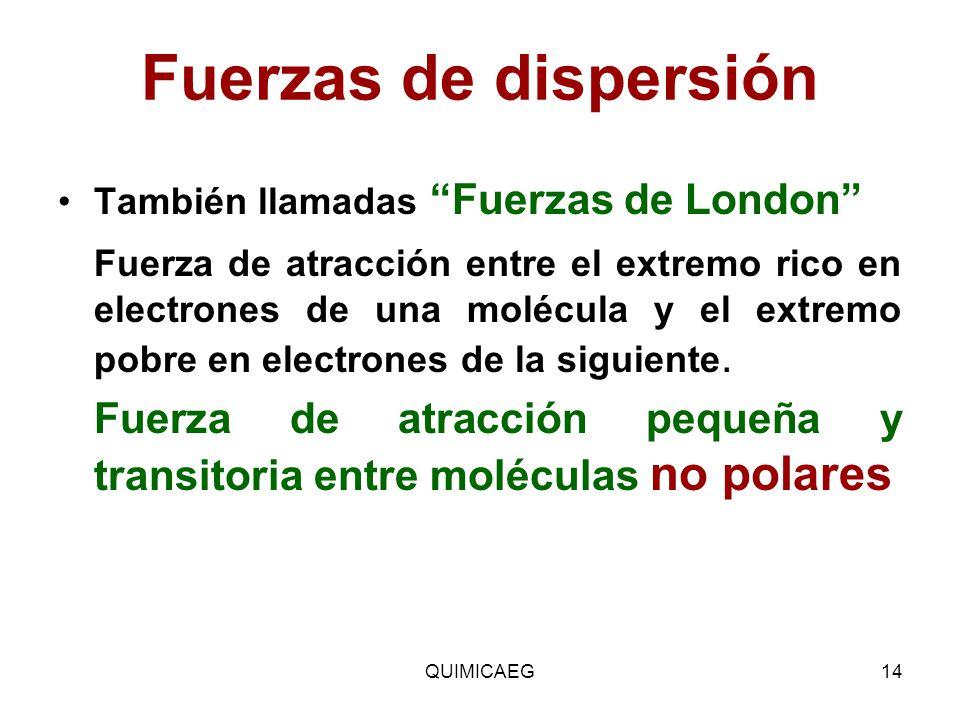 Fuerzas de dispersión También llamadas Fuerzas de London Fuerza de atracción entre el extremo rico en electrones de una molécula y el extremo pobre en