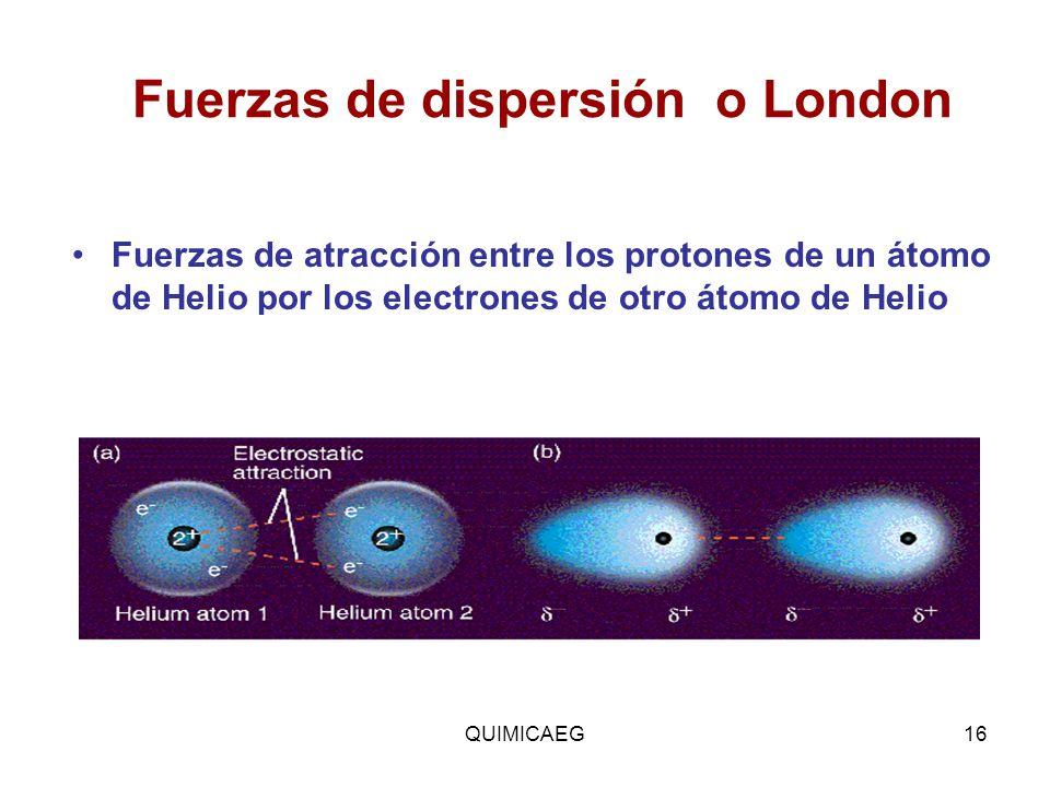 Fuerzas de dispersión o London Fuerzas de atracción entre los protones de un átomo de Helio por los electrones de otro átomo de Helio QUIMICAEG16