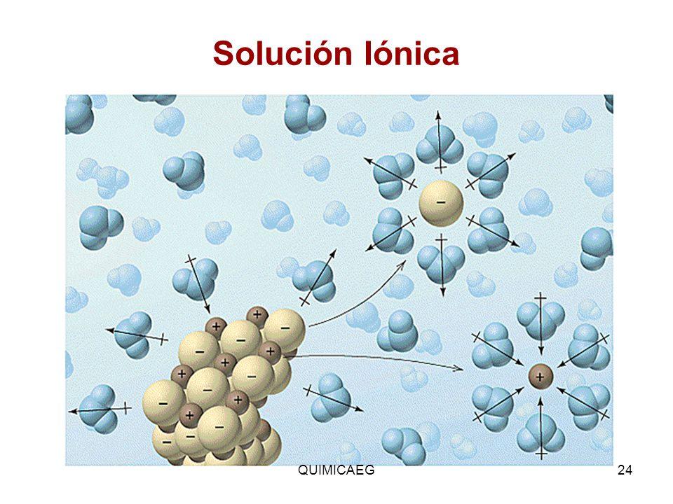 Solución Iónica QUIMICAEG24