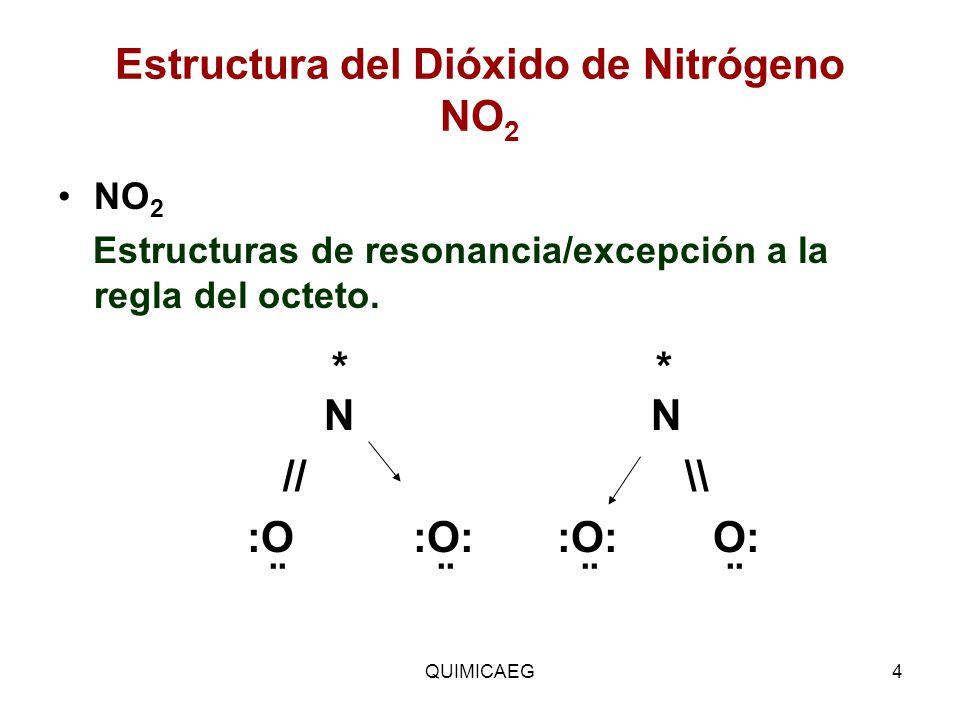 Estructura del Dióxido de Nitrógeno NO 2 NO 2 Estructuras de resonancia/excepción a la regla del octeto. * * N N // \\ :O :O: :O: O: ¨ ¨ ¨ ¨ QUIMICAEG