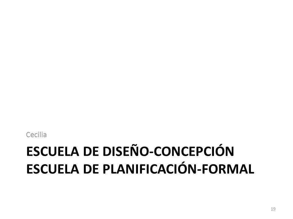 ESCUELA DE DISEÑO-CONCEPCIÓN ESCUELA DE PLANIFICACIÓN-FORMAL Cecilia 19