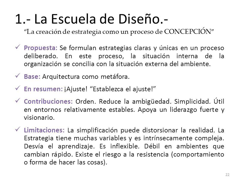 1.- La Escuela de Diseño.- La creación de estrategia como un proceso de CONCEPCIÓN Propuesta: Se formulan estrategias claras y únicas en un proceso de