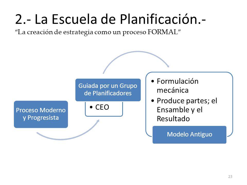 2.- La Escuela de Planificación.- La creación de estrategia como un proceso FORMAL 23 Proceso Moderno y Progresista CEO Guiada por un Grupo de Planifi