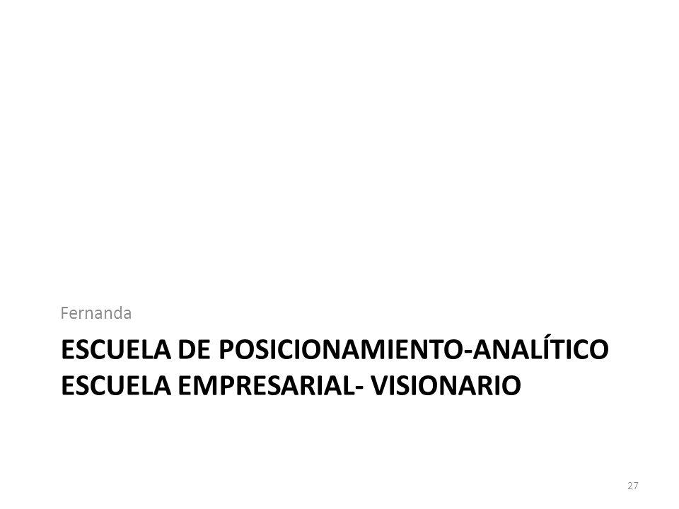 ESCUELA DE POSICIONAMIENTO-ANALÍTICO ESCUELA EMPRESARIAL- VISIONARIO Fernanda 27