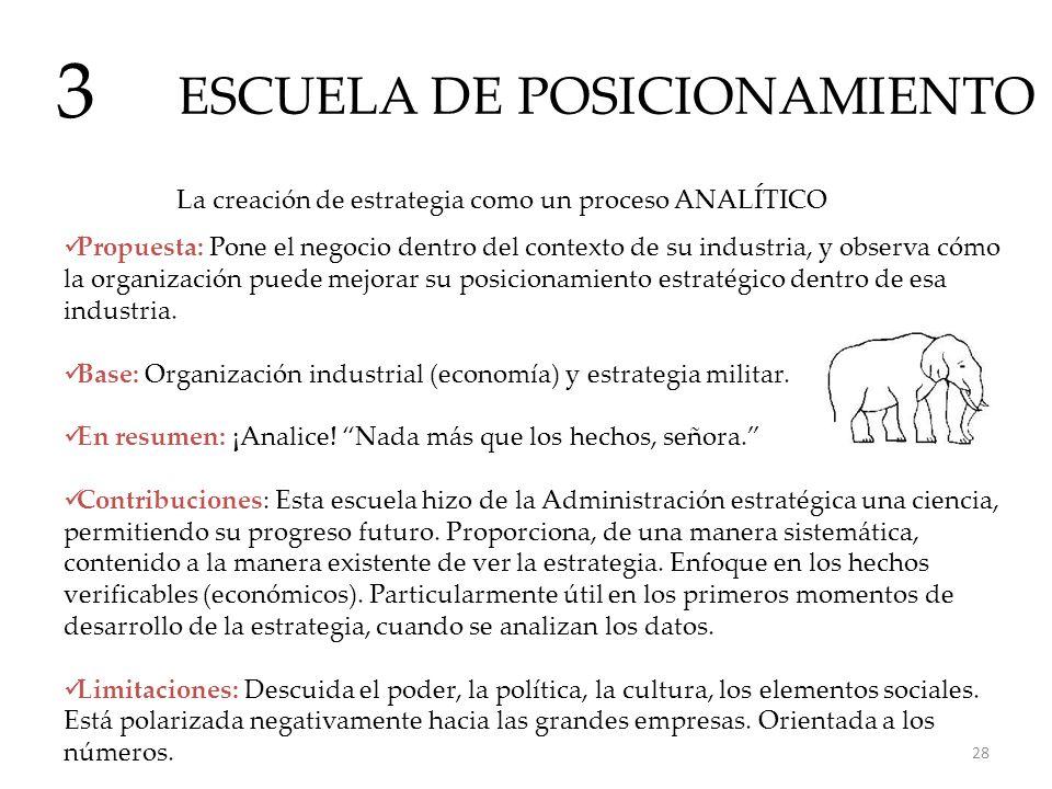 ESCUELA DE POSICIONAMIENTO 3 La creación de estrategia como un proceso ANALÍTICO Propuesta: Pone el negocio dentro del contexto de su industria, y obs