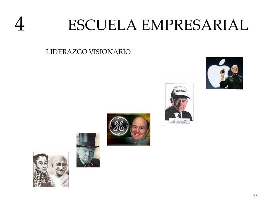 ESCUELA EMPRESARIAL 4 LIDERAZGO VISIONARIO 35