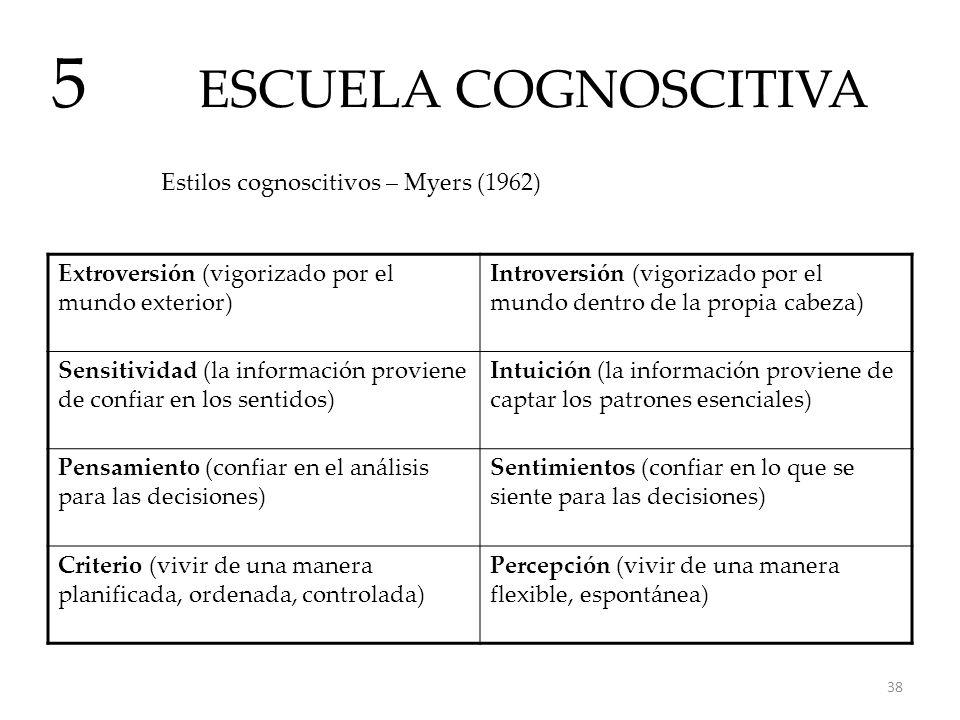 ESCUELA COGNOSCITIVA 5 Estilos cognoscitivos – Myers (1962) Extroversión (vigorizado por el mundo exterior) Introversión (vigorizado por el mundo dent