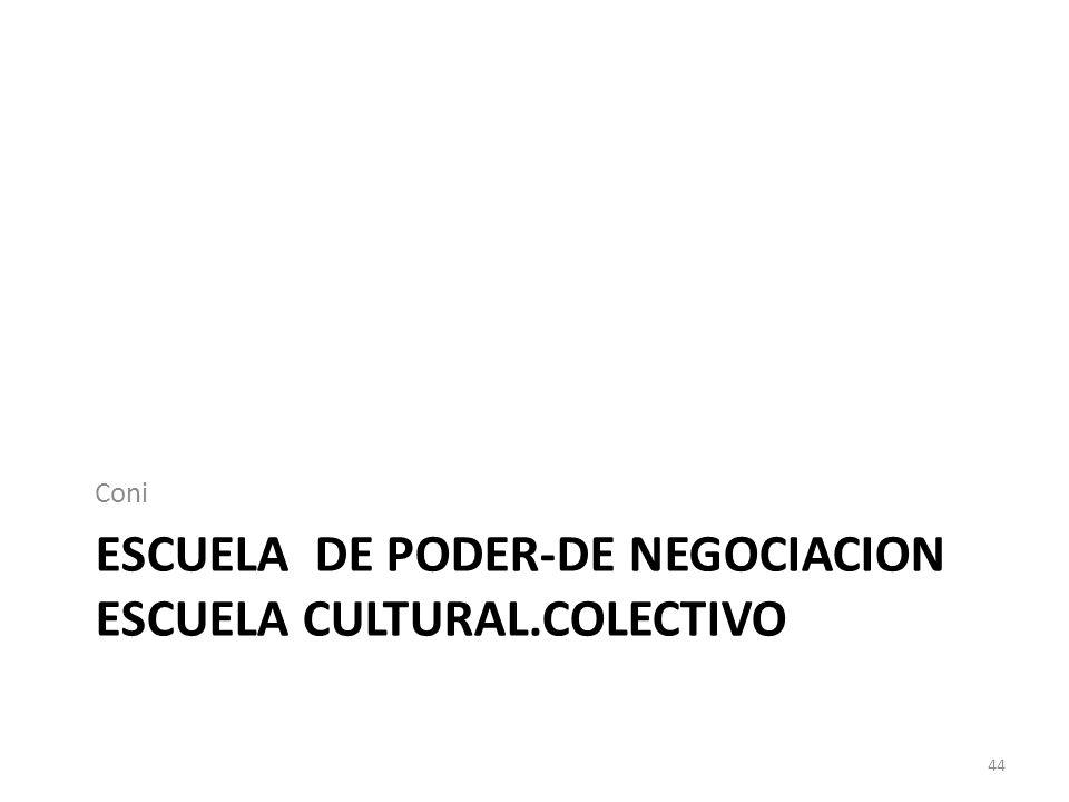ESCUELA DE PODER-DE NEGOCIACION ESCUELA CULTURAL.COLECTIVO Coni 44