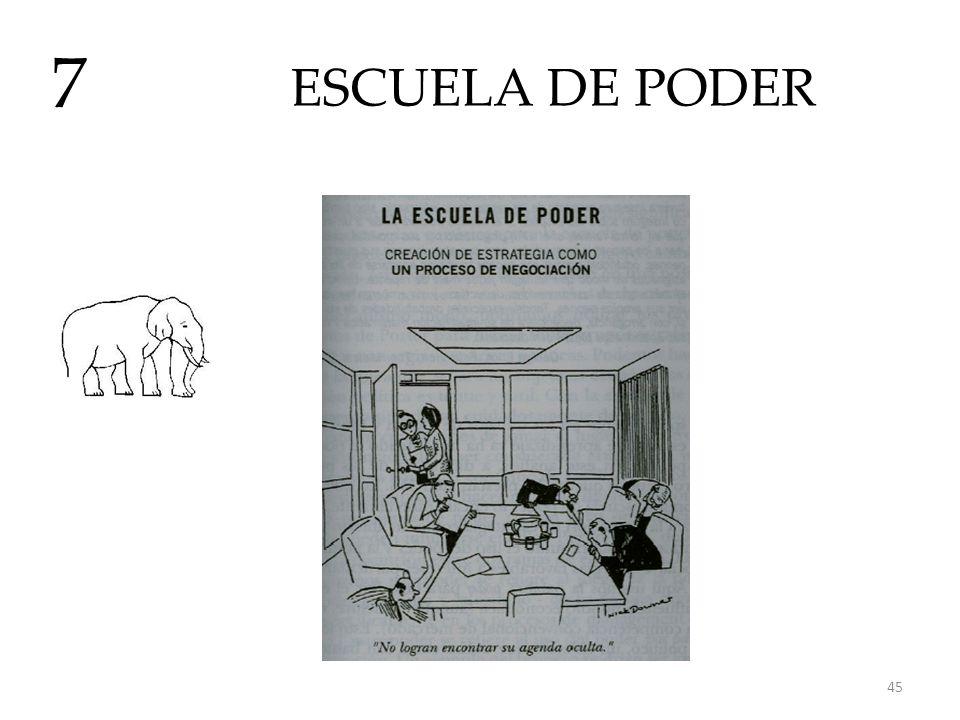 ESCUELA DE PODER 7 45