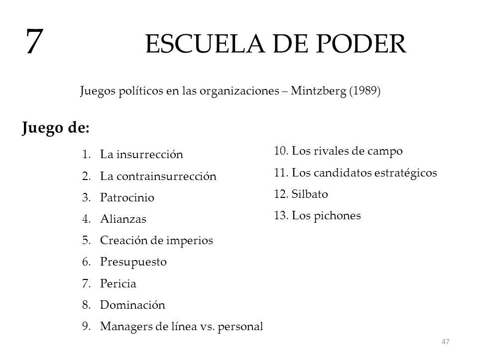 ESCUELA DE PODER 7 Juegos políticos en las organizaciones – Mintzberg (1989) Juego de: 1.La insurrección 2.La contrainsurrección 3.Patrocinio 4.Alianz