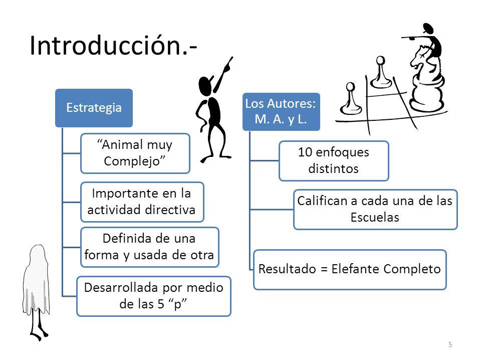 Introducción.- 5 Estrategia Animal muy Complejo Importante en la actividad directiva Definida de una forma y usada de otra Desarrollada por medio de l