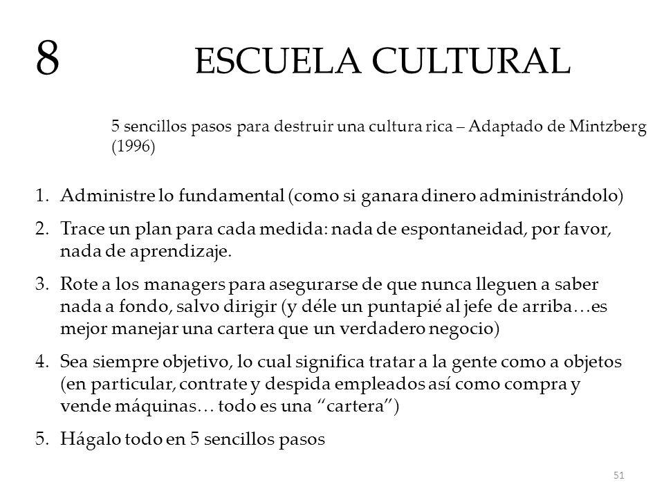 ESCUELA CULTURAL 8 5 sencillos pasos para destruir una cultura rica – Adaptado de Mintzberg (1996) 1.Administre lo fundamental (como si ganara dinero