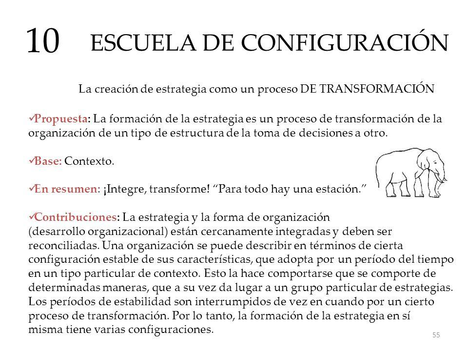 ESCUELA DE CONFIGURACIÓN 10 La creación de estrategia como un proceso DE TRANSFORMACIÓN Propuesta: La formación de la estrategia es un proceso de tran