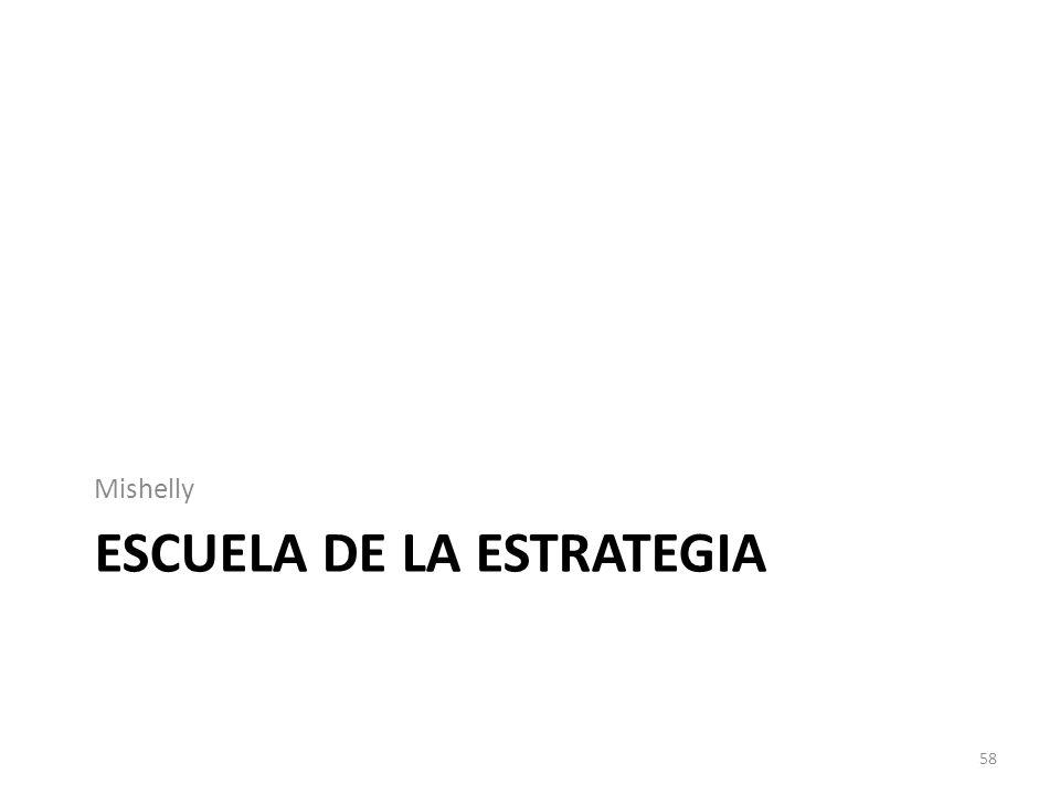 ESCUELA DE LA ESTRATEGIA Mishelly 58