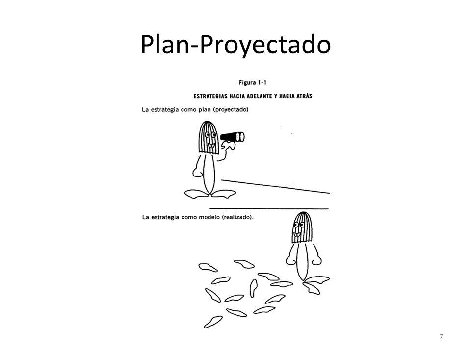 Plan-Proyectado 7