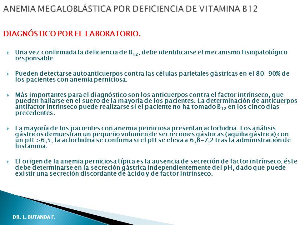 Una vez confirmada la deficiencia de B 12, debe identificarse el mecanismo fisiopatológico responsable.