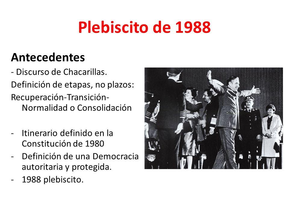 Plebiscito de 1988 Antecedentes - Discurso de Chacarillas.