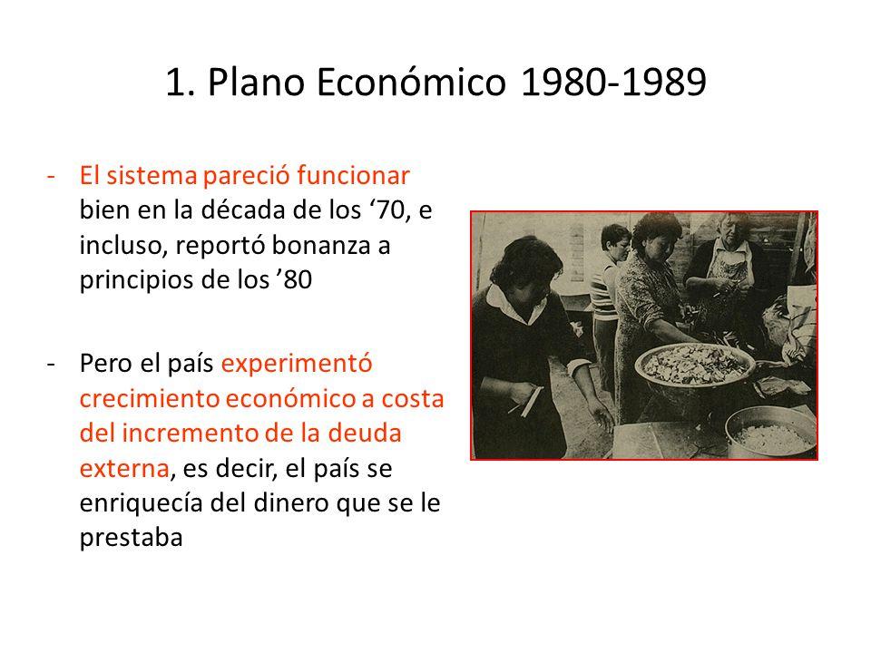 1. Plano Económico 1980-1989 -El sistema pareció funcionar bien en la década de los 70, e incluso, reportó bonanza a principios de los 80 -Pero el paí