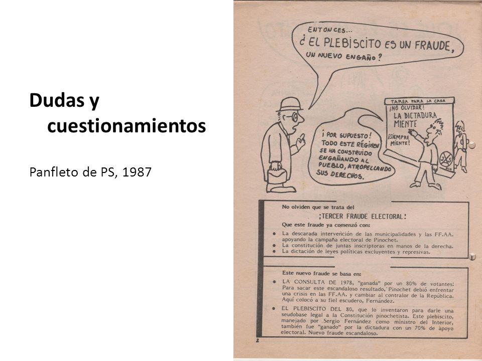 Dudas y cuestionamientos Panfleto de PS, 1987