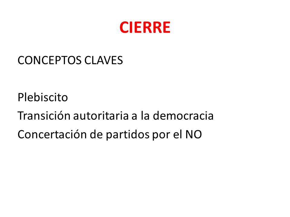 CIERRE CONCEPTOS CLAVES Plebiscito Transición autoritaria a la democracia Concertación de partidos por el NO