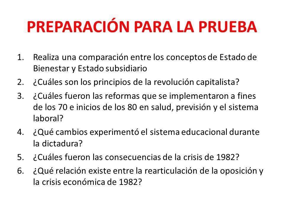 PREPARACIÓN PARA LA PRUEBA 1.Realiza una comparación entre los conceptos de Estado de Bienestar y Estado subsidiario 2.¿Cuáles son los principios de la revolución capitalista.