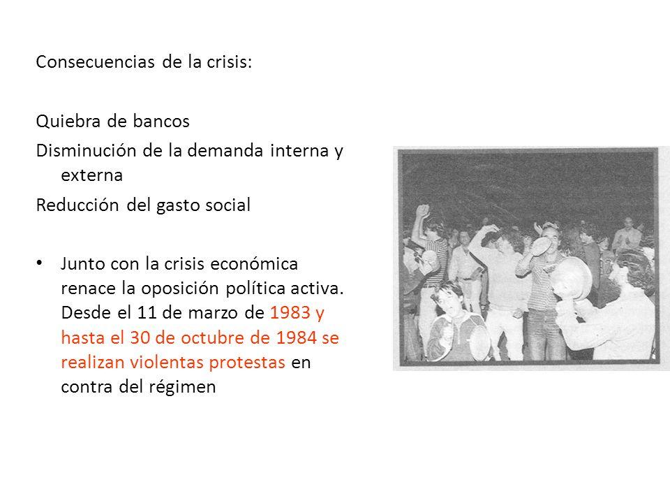 Consecuencias de la crisis: Quiebra de bancos Disminución de la demanda interna y externa Reducción del gasto social Junto con la crisis económica renace la oposición política activa.
