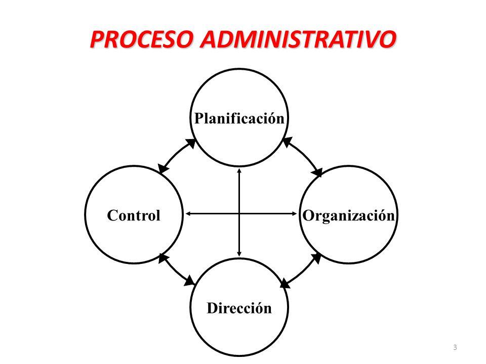 3 PROCESO ADMINISTRATIVO Planificación Dirección ControlOrganización
