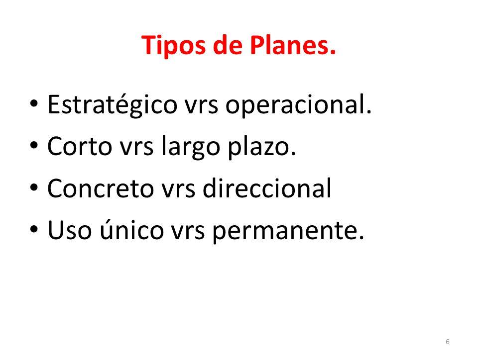 6 Tipos de Planes.Estratégico vrs operacional. Corto vrs largo plazo.