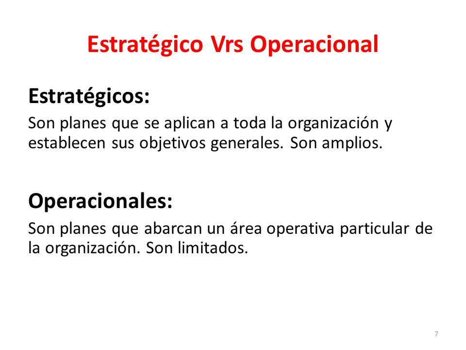 7 Estratégico Vrs Operacional Estratégicos: Son planes que se aplican a toda la organización y establecen sus objetivos generales.