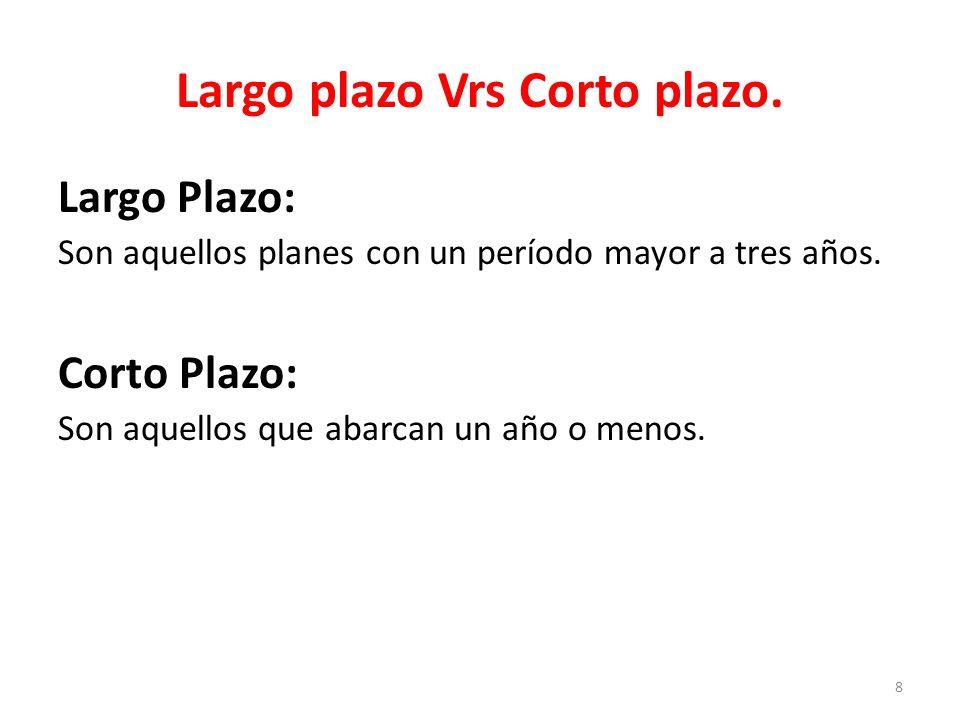 8 Largo plazo Vrs Corto plazo.Largo Plazo: Son aquellos planes con un período mayor a tres años.