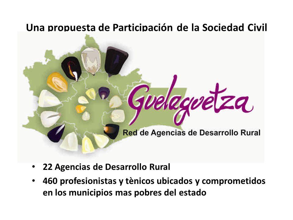Una propuesta de Participación de la Sociedad Civil 23 Agencias de Desarrollo Regional (ADRs) 22 Agencias de Desarrollo Rural 460 profesionistas y tèn